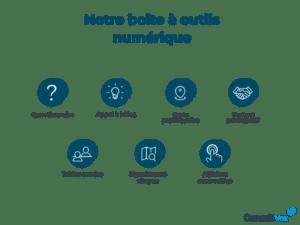 plateforme de consultation citoyenne_outils